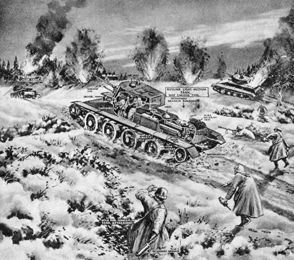 dessin publi dans un journal anglais montrant les techniques finlandaises contre les chars sovitiques
